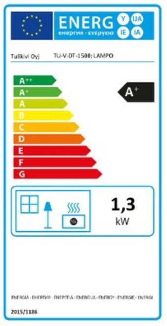 Tulikivi speksteenkachel lampo energielabel