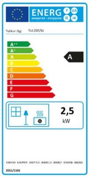 Tulikivi TU 1237/51 speksteenkachel eco energielabel